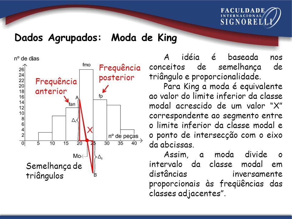 Dados Agrupados: Moda de King A idéia é baseada nos conceitos de semelhança de triângulo e proporcionalidade.