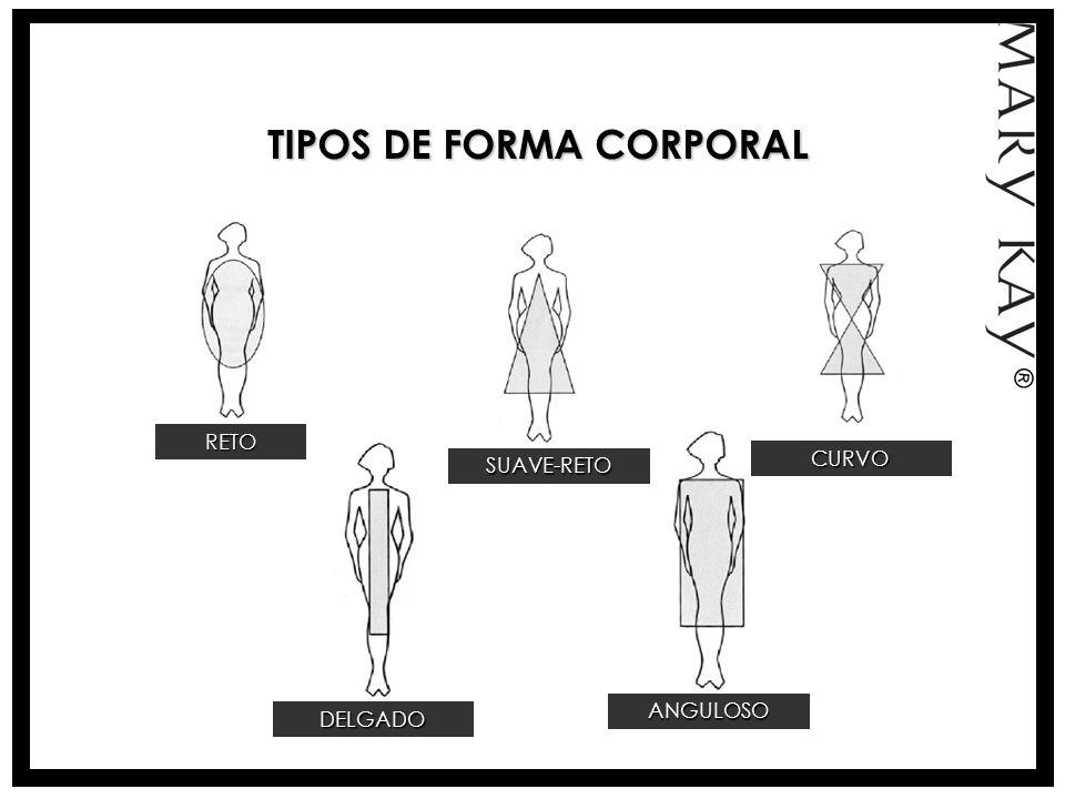 TIPOS DE FORMA CORPORAL TIPOS DE FORMA CORPORAL RETO SUAVE-RETO CURVO ANGULOSO DELGADO ®