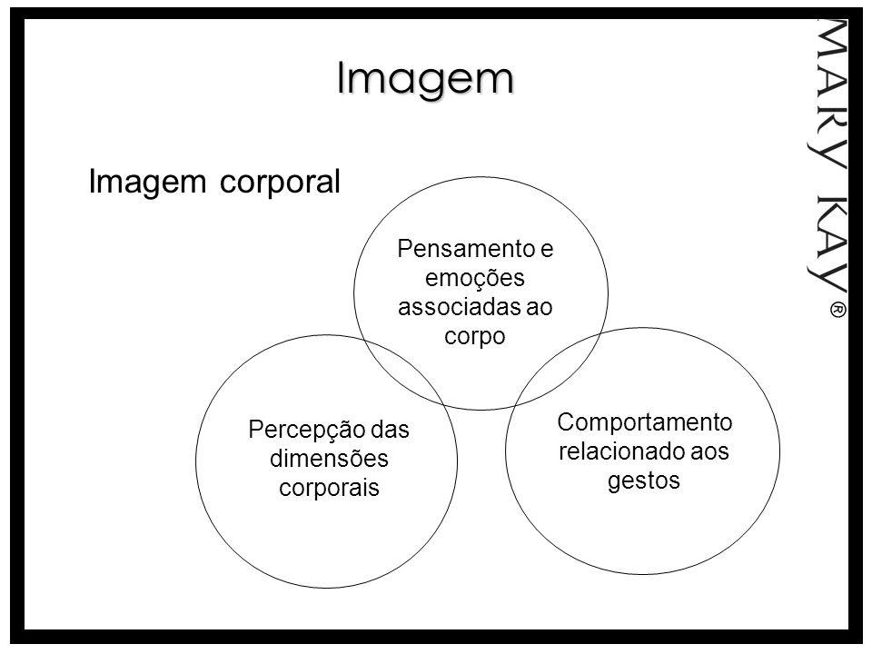 Imagem corporal Imagem Pensamento e emoções associadas ao corpo Percepção das dimensões corporais Comportamento relacionado aos gestos ®
