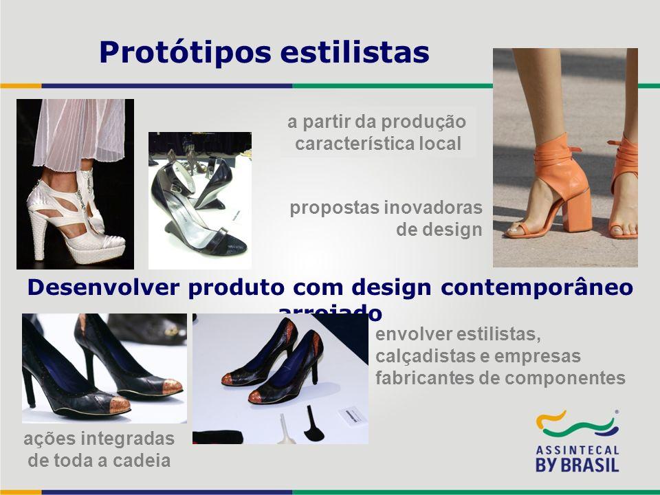 Protótipos estilistas Desenvolver produto com design contemporâneo arrojado propostas inovadoras de design envolver estilistas, calçadistas e empresas
