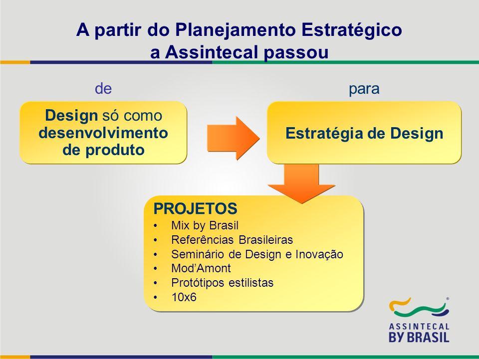 A partir do Planejamento Estratégico a Assintecal passou PROJETOS Mix by Brasil Referências Brasileiras Seminário de Design e Inovação ModAmont Protót