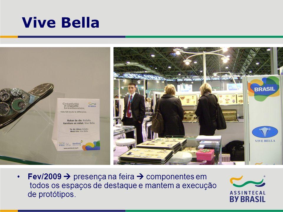 Vive Bella Participa desde a 8ª edição do Fórum de inspirações e da feira Mod´amont desde do início que a Apex apoiou. Possui 30 funcionários Empresa