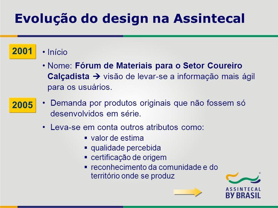 Início Nome: Fórum de Materiais para o Setor Coureiro Calçadista visão de levar-se a informação mais ágil para os usuários. 2001 Demanda por produtos