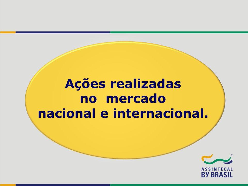 Ações realizadas no mercado nacional e internacional.