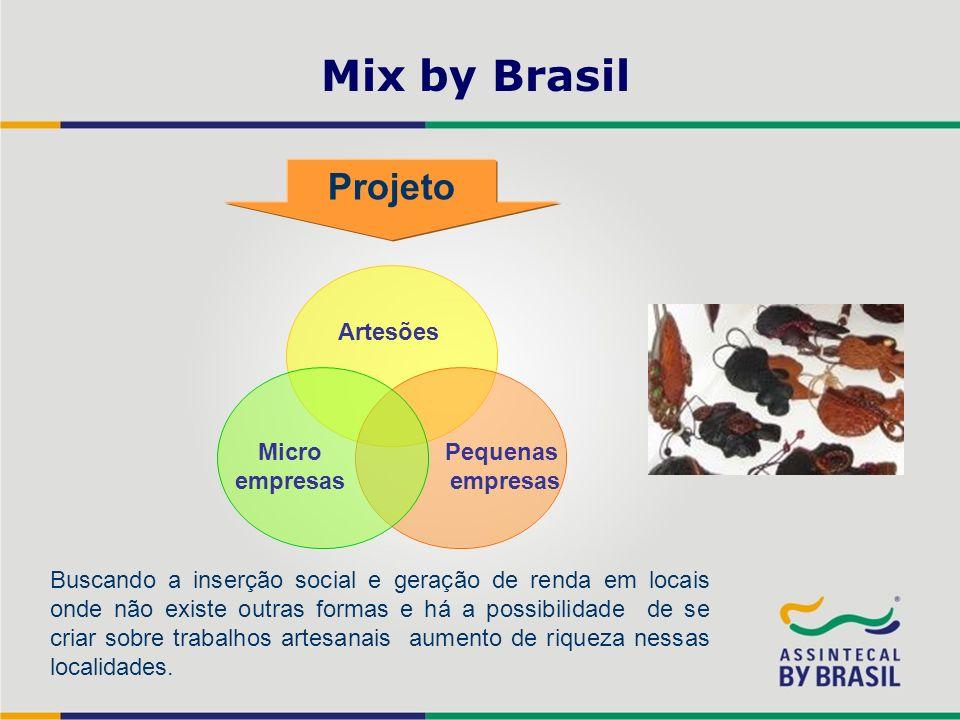 Mix by Brasil Projeto Artesões Micro empresas Pequenas empresas Buscando a inserção social e geração de renda em locais onde não existe outras formas