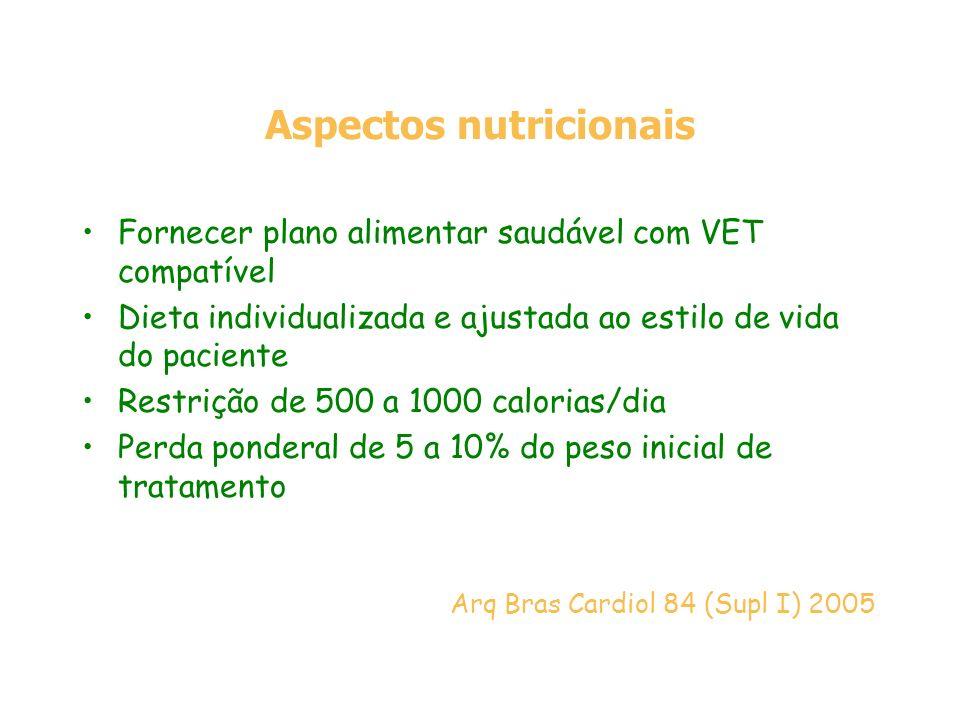 Aspectos nutricionais Fornecer plano alimentar saudável com VET compatível Dieta individualizada e ajustada ao estilo de vida do paciente Restrição de