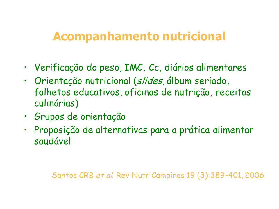Acompanhamento nutricional Verificação do peso, IMC, Cc, diários alimentares Orientação nutricional (slides, álbum seriado, folhetos educativos, ofici