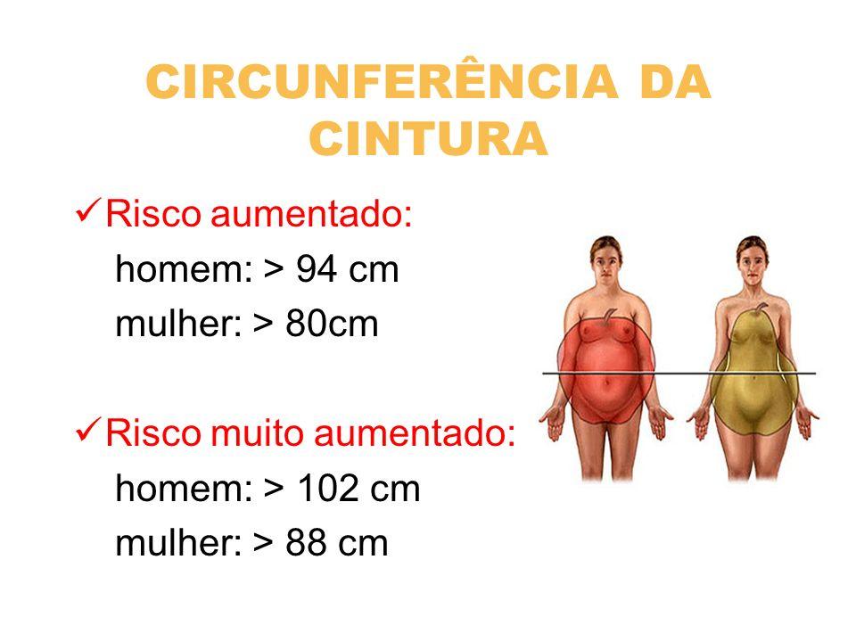 CIRCUNFERÊNCIA DA CINTURA Risco aumentado: homem: > 94 cm mulher: > 80cm Risco muito aumentado: homem: > 102 cm mulher: > 88 cm