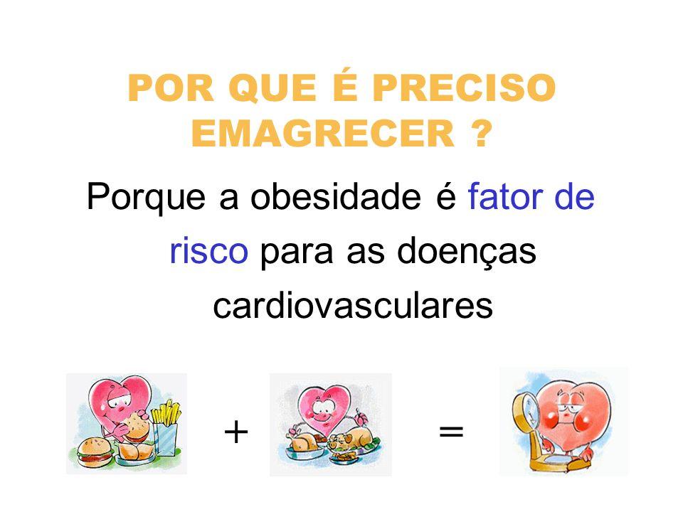 POR QUE É PRECISO EMAGRECER ? Porque a obesidade é fator de risco para as doenças cardiovasculares +=