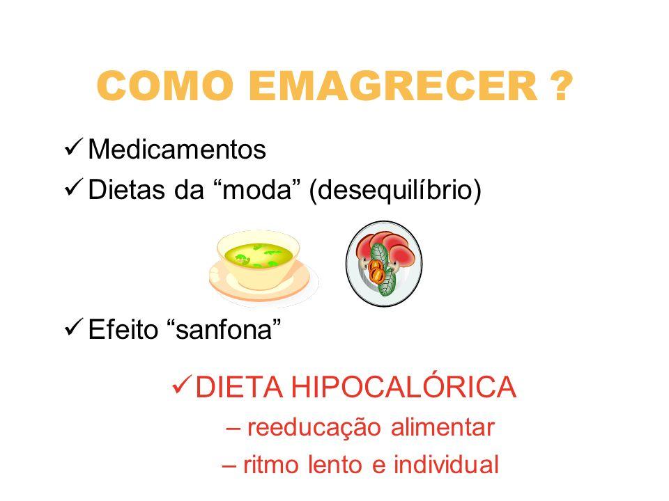 COMO EMAGRECER ? Medicamentos Dietas da moda (desequilíbrio) Efeito sanfona DIETA HIPOCALÓRICA –reeducação alimentar –ritmo lento e individual