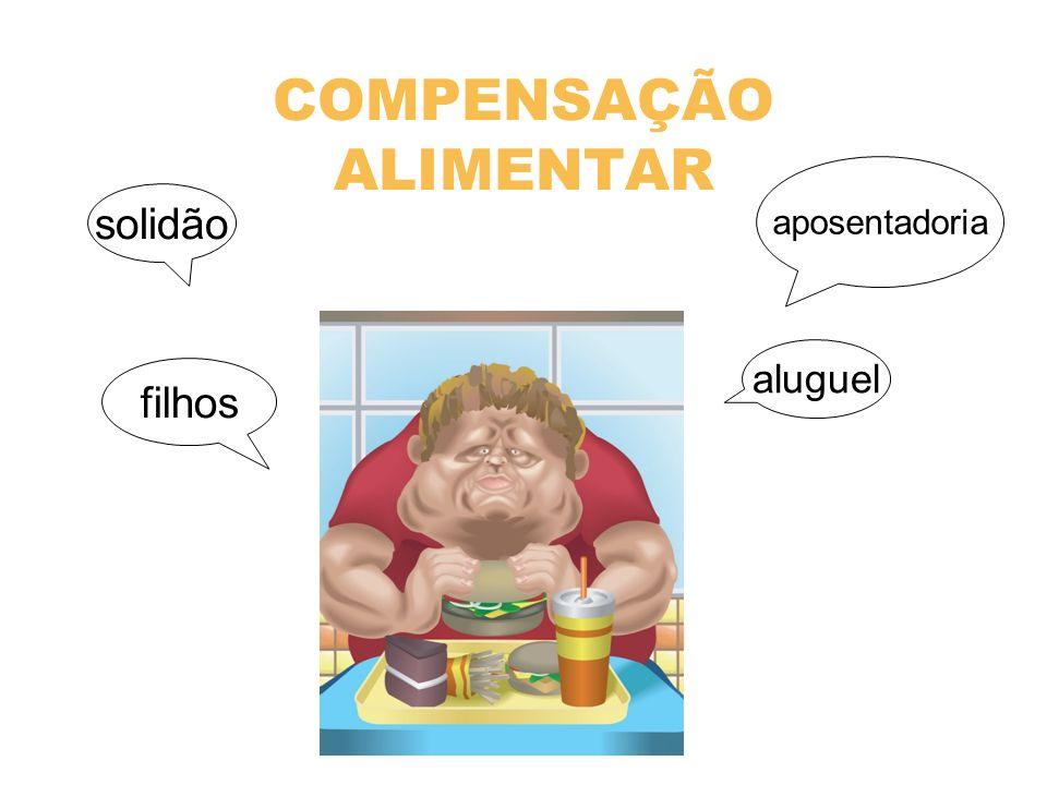 COMPENSAÇÃO ALIMENTAR solidão aluguel filhos aposentadoria