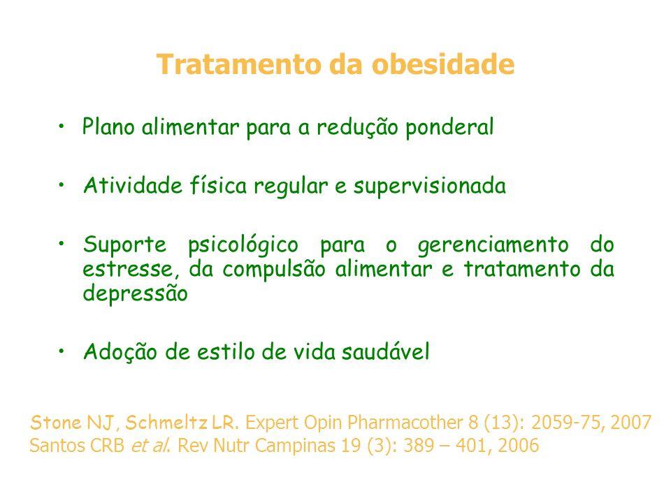 Tratamento da obesidade Plano alimentar para a redução ponderal Atividade física regular e supervisionada Suporte psicológico para o gerenciamento do