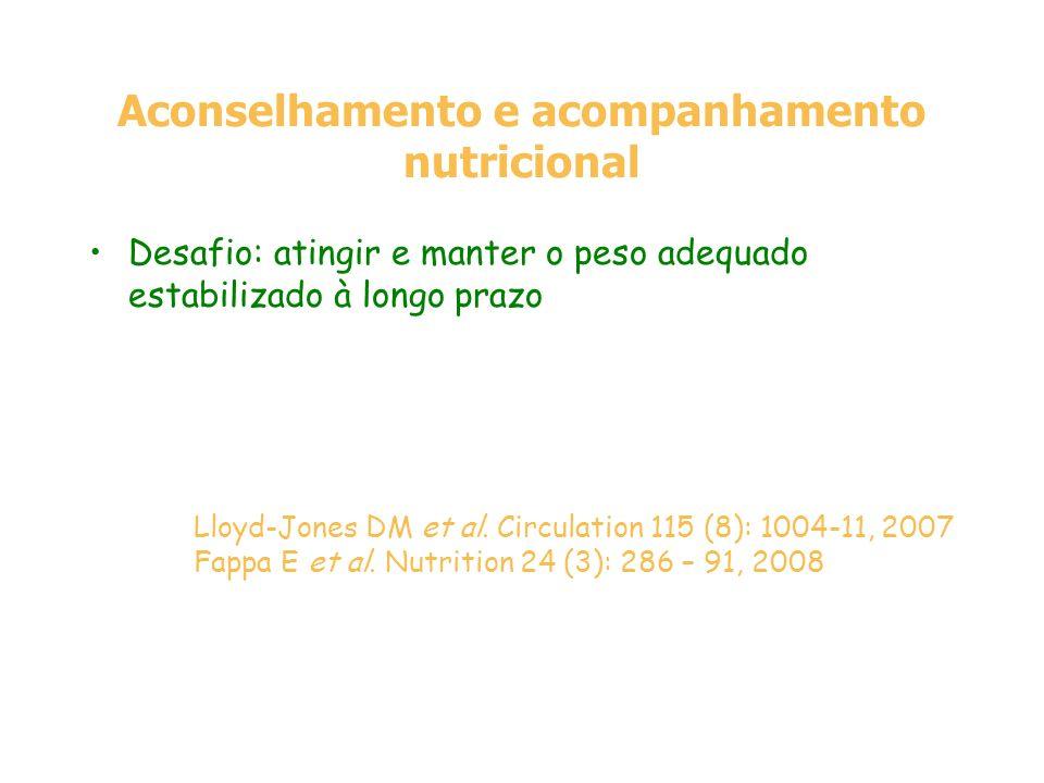Aconselhamento e acompanhamento nutricional Desafio: atingir e manter o peso adequado estabilizado à longo prazo Lloyd-Jones DM et al. Circulation 115