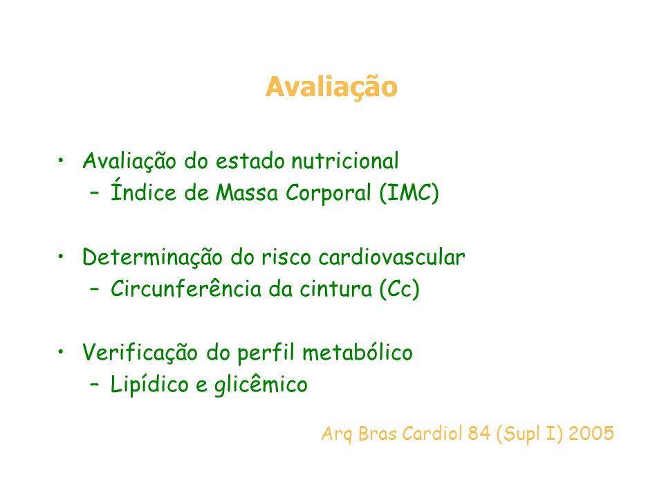 Avaliação Avaliação do estado nutricional –Índice de Massa Corporal (IMC) Determinação do risco cardiovascular –Circunferência da cintura (Cc) Verific