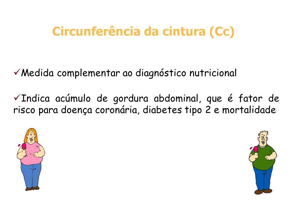 Medida complementar ao diagnóstico nutricional Indica acúmulo de gordura abdominal, que é fator de risco para doença coronária, diabetes tipo 2 e mort