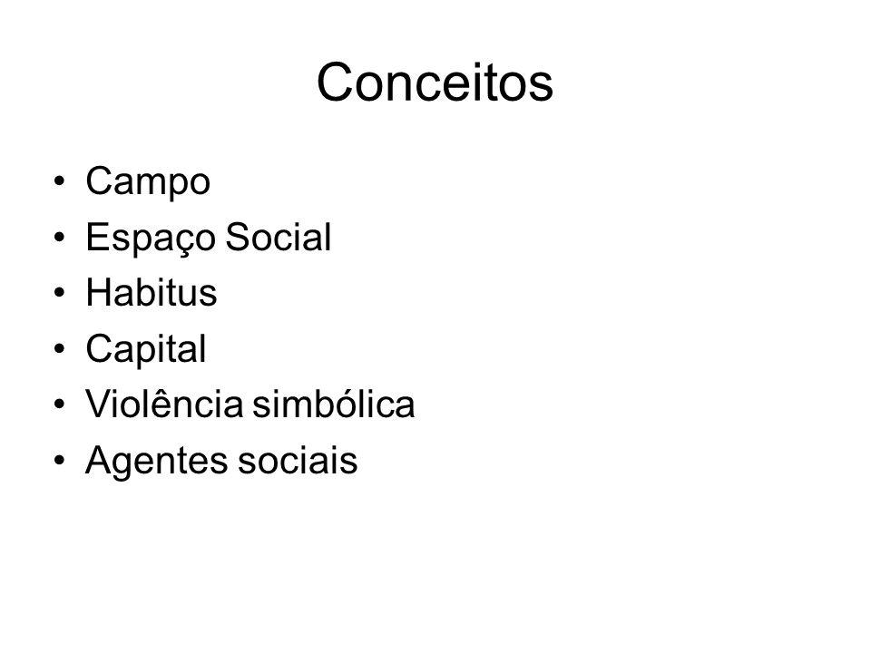 Conceitos Campo Espaço Social Habitus Capital Violência simbólica Agentes sociais