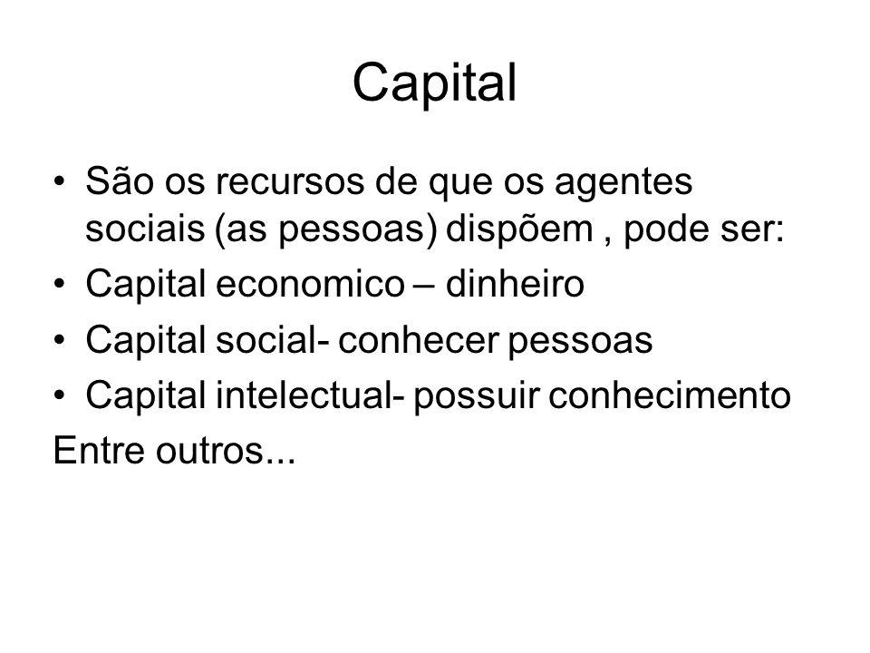 Capital São os recursos de que os agentes sociais (as pessoas) dispõem, pode ser: Capital economico – dinheiro Capital social- conhecer pessoas Capita