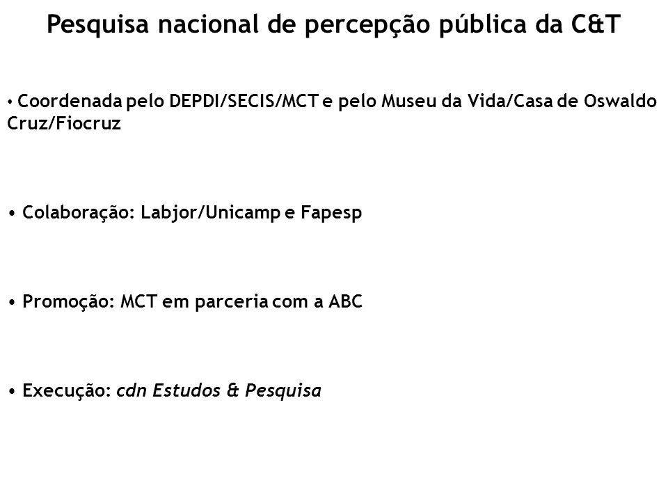 Pesquisa nacional de percepção pública da C&T Coordenada pelo DEPDI/SECIS/MCT e pelo Museu da Vida/Casa de Oswaldo Cruz/Fiocruz Colaboração: Labjor/Unicamp e Fapesp Promoção: MCT em parceria com a ABC Execução: cdn Estudos & Pesquisa