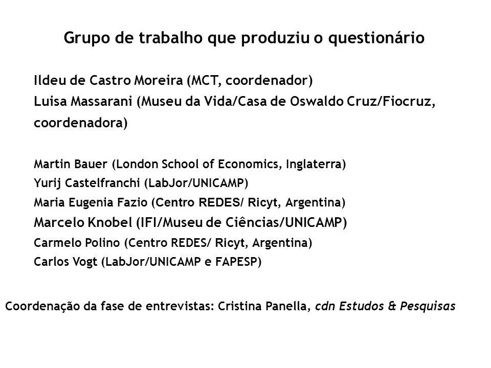 Grupo de trabalho que produziu o questionário Ildeu de Castro Moreira (MCT, coordenador) Luisa Massarani (Museu da Vida/Casa de Oswaldo Cruz/Fiocruz,