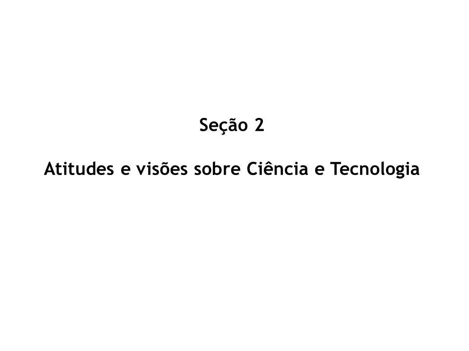 Seção 2 Atitudes e visões sobre Ciência e Tecnologia
