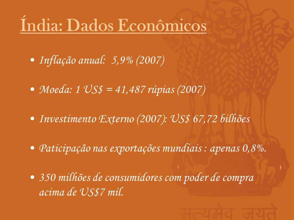 Inflação anual: 5,9% (2007) Moeda: 1 US$ = 41,487 rúpias (2007) Investimento Externo (2007): US$ 67,72 bilhões Paticipação nas exportações mundiais :