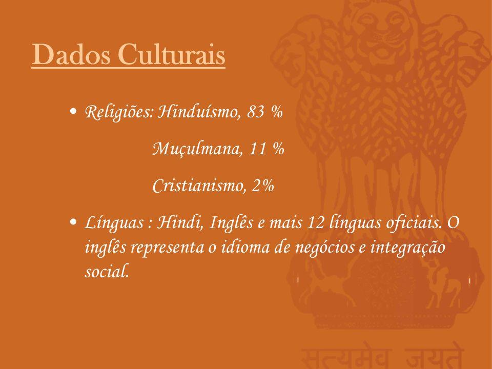 Religiões: Hinduísmo, 83 % Muçulmana, 11 % Cristianismo, 2% Línguas : Hindi, Inglês e mais 12 línguas oficiais. O inglês representa o idioma de negóci