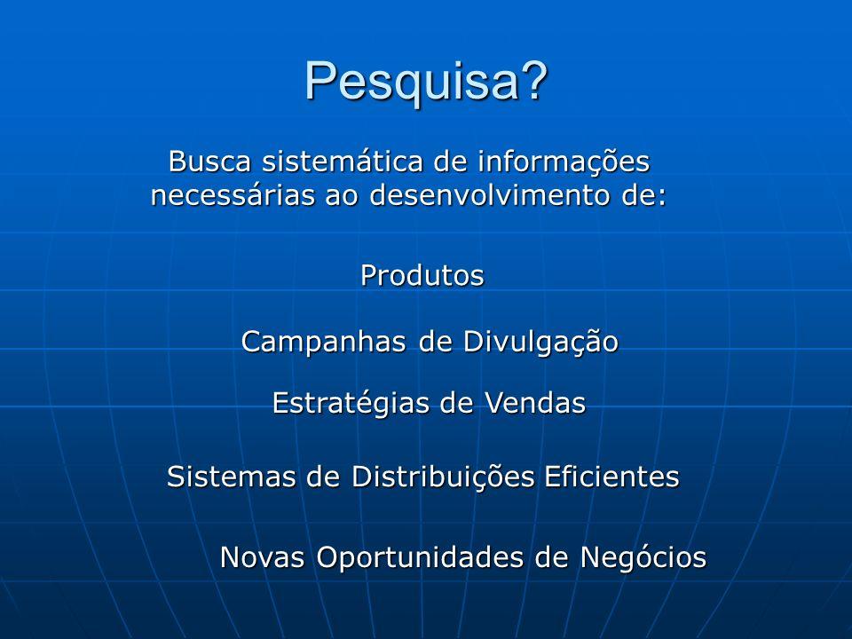 Pesquisa? Busca sistemática de informações necessárias ao desenvolvimento de: Produtos Campanhas de Divulgação Estratégias de Vendas Sistemas de Distr