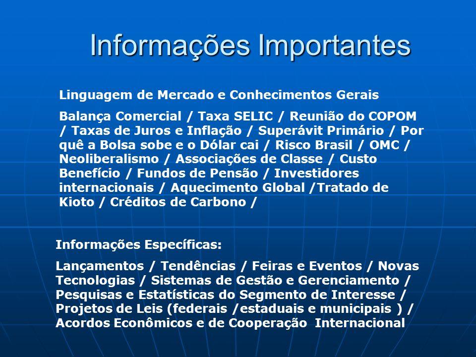 Informações Importantes Informações Importantes Linguagem de Mercado e Conhecimentos Gerais Balança Comercial / Taxa SELIC / Reunião do COPOM / Taxas