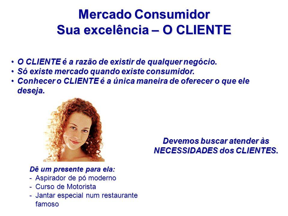 Mercado Consumidor Sua excelência – O CLIENTE O CLIENTE é a razão de existir de qualquer negócio.O CLIENTE é a razão de existir de qualquer negócio. S