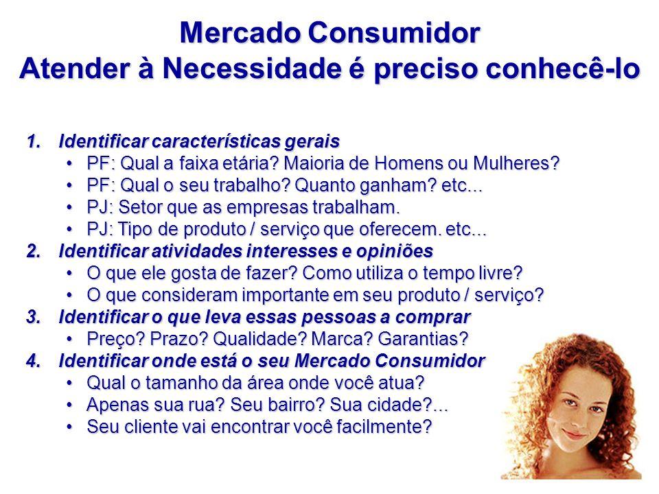 Mercado Consumidor Atender à Necessidade é preciso conhecê-lo 1.Identificar características gerais PF: Qual a faixa etária? Maioria de Homens ou Mulhe