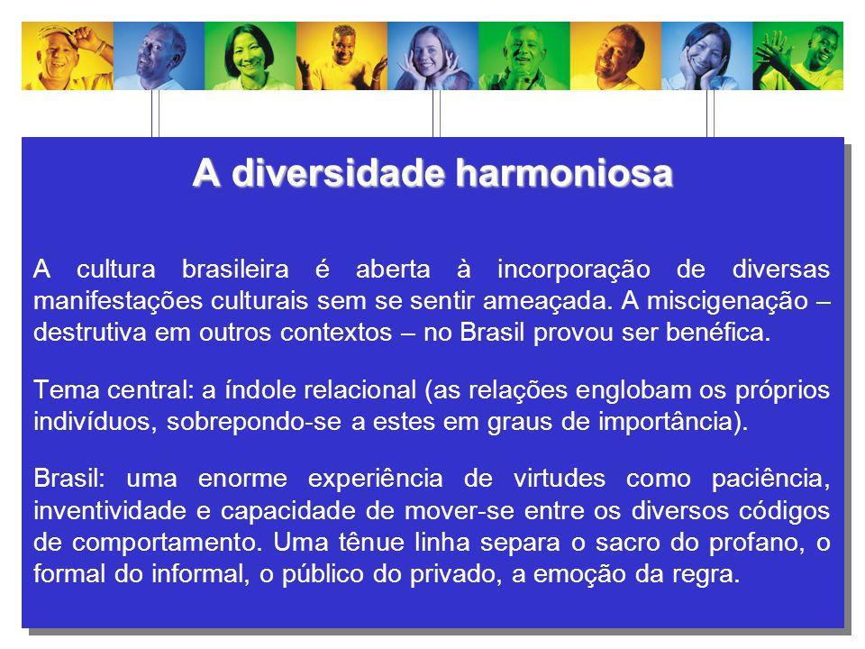 A diversidade harmoniosa A cultura brasileira é aberta à incorporação de diversas manifestações culturais sem se sentir ameaçada. A miscigenação – des
