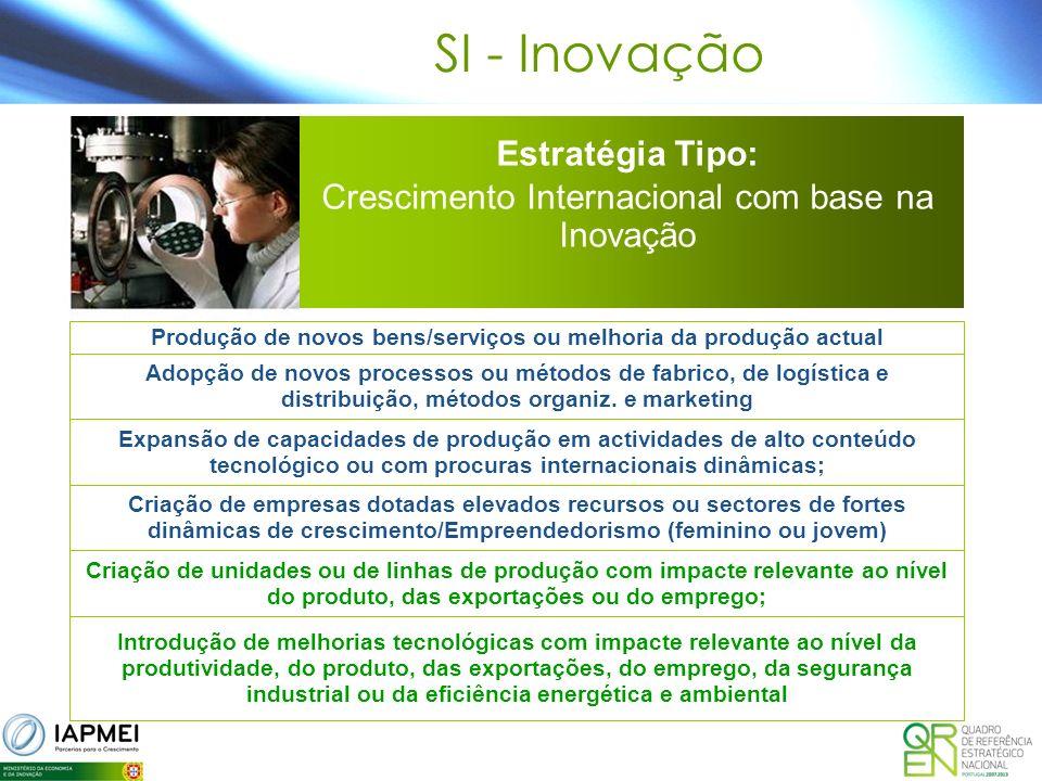 SI - Inovação Estratégia Tipo: Crescimento Internacional com base na Inovação Produção de novos bens/serviços ou melhoria da produção actual Adopção de novos processos ou métodos de fabrico, de logística e distribuição, métodos organiz.