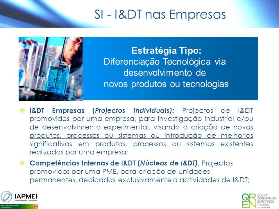 SI - I&DT nas Empresas Estratégia Tipo: Diferenciação Tecnológica via desenvolvimento de novos produtos ou tecnologias I&DT Empresas ( Projectos Individuais): Projectos de I&DT promovidos por uma empresa, para investigação industrial e/ou de desenvolvimento experimental, visando a criação de novos produtos, processos ou sistemas ou introdução de melhorias significativas em produtos, processos ou sistemas existentes realizados por uma empresa; Competências Internas de I&DT ( Núcleos de I&DT), Projectos promovidos por uma PME, para criação de unidades permanentes, dedicadas exclusivamente a actividades de I&DT;