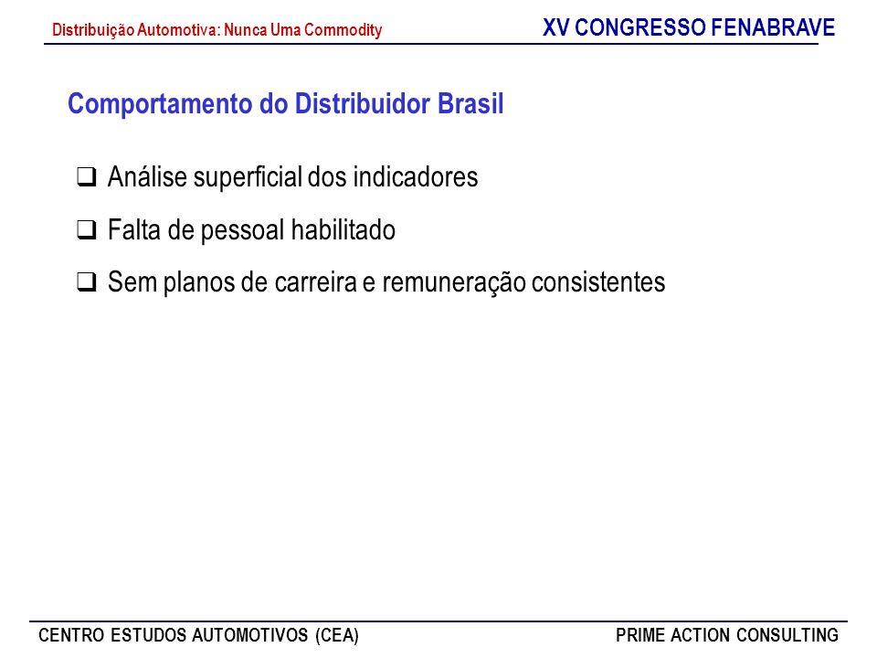 XV CONGRESSO FENABRAVE CENTRO ESTUDOS AUTOMOTIVOS (CEA)PRIME ACTION CONSULTING Distribuição Automotiva: Nunca Uma Commodity Comportamento do Distribui