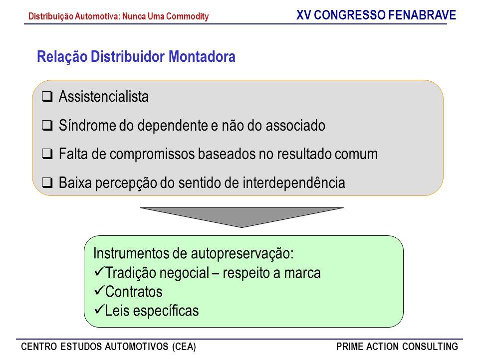 XV CONGRESSO FENABRAVE CENTRO ESTUDOS AUTOMOTIVOS (CEA)PRIME ACTION CONSULTING Distribuição Automotiva: Nunca Uma Commodity Relação Distribuidor Monta
