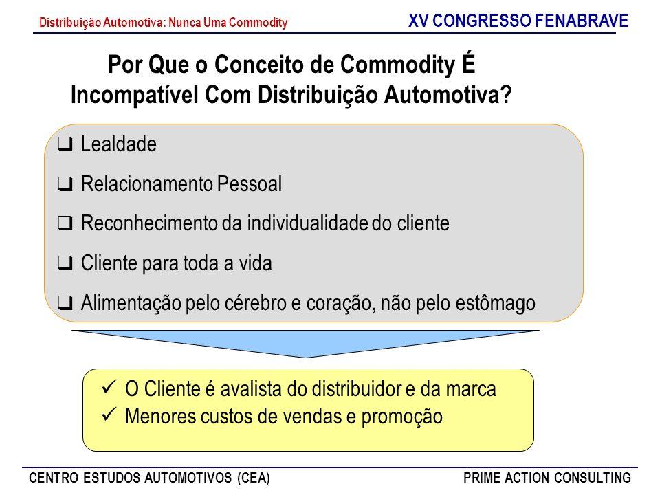 XV CONGRESSO FENABRAVE CENTRO ESTUDOS AUTOMOTIVOS (CEA)PRIME ACTION CONSULTING Distribuição Automotiva: Nunca Uma Commodity Por Que o Conceito de Comm