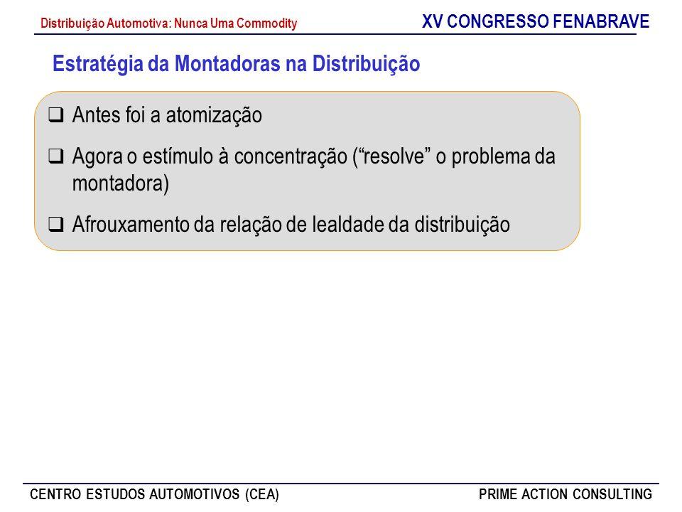 XV CONGRESSO FENABRAVE CENTRO ESTUDOS AUTOMOTIVOS (CEA)PRIME ACTION CONSULTING Distribuição Automotiva: Nunca Uma Commodity Antes foi a atomização Ago