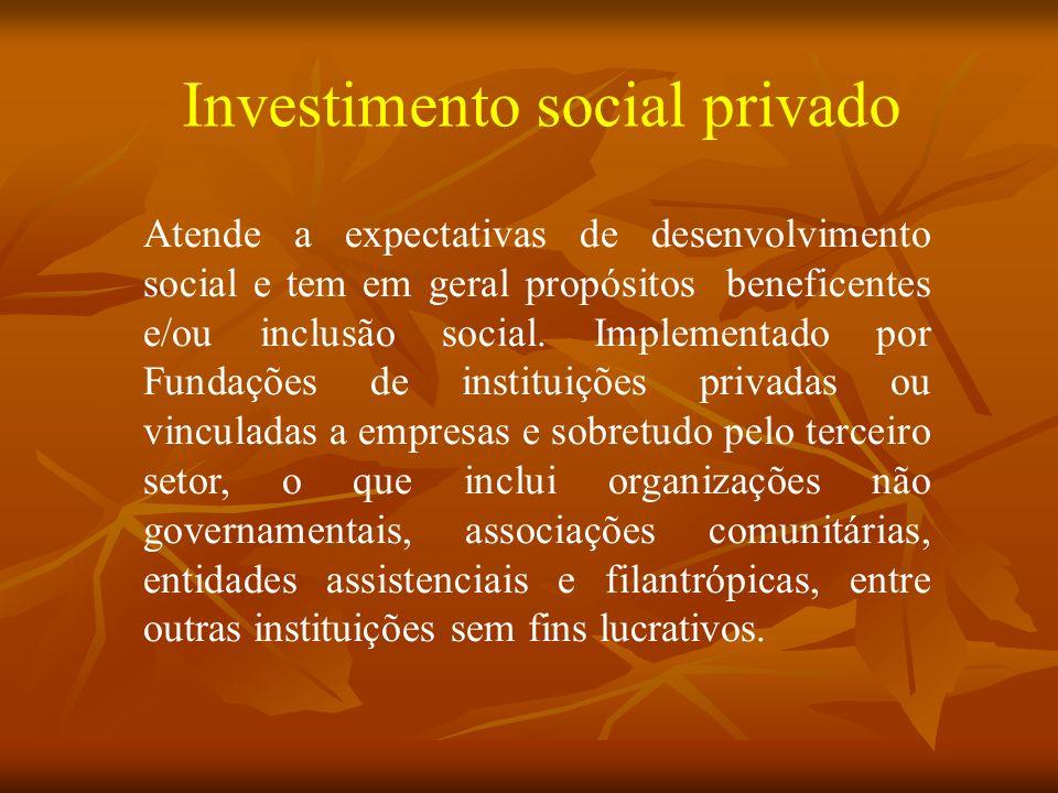 Investimento social privado Atende a expectativas de desenvolvimento social e tem em geral propósitos beneficentes e/ou inclusão social.