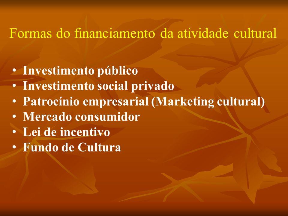 Formas do financiamento da atividade cultural Investimento público Investimento social privado Patrocínio empresarial (Marketing cultural) Mercado consumidor Lei de incentivo Fundo de Cultura