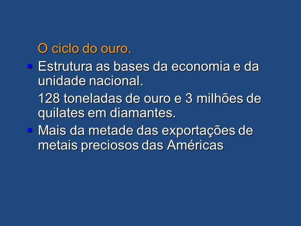 O ciclo do ouro. O ciclo do ouro. Estrutura as bases da economia e da unidade nacional. Estrutura as bases da economia e da unidade nacional. 128 tone