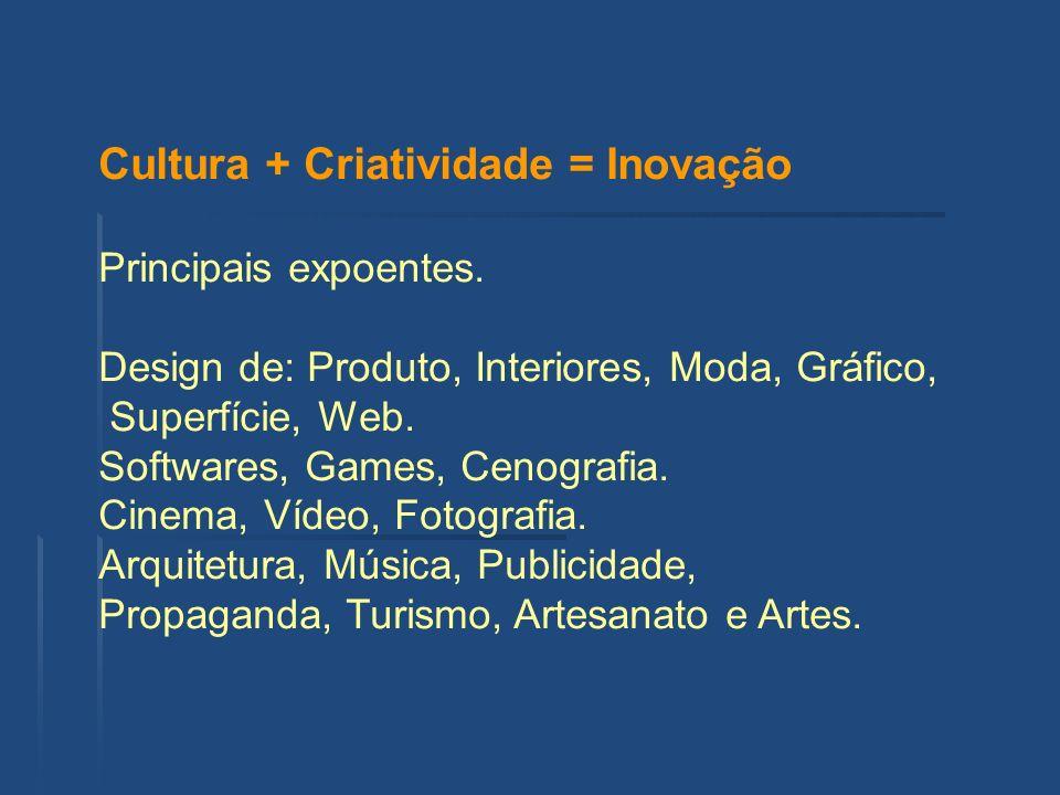 Cultura + Criatividade = Inovação Principais expoentes. Design de: Produto, Interiores, Moda, Gráfico, Superfície, Web. Softwares, Games, Cenografia.