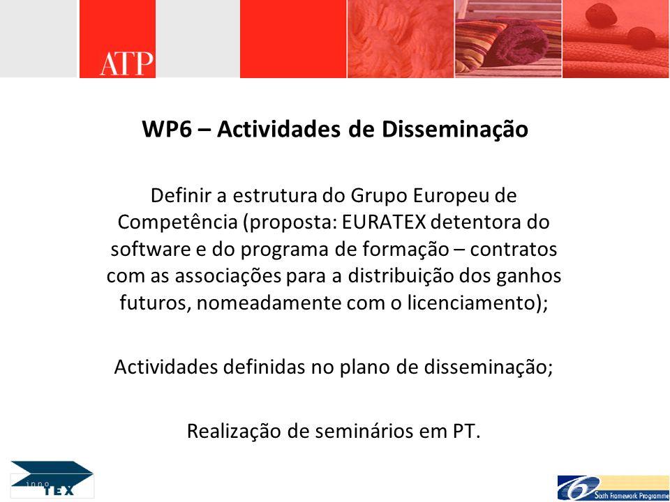 WP6 – Actividades de Disseminação Definir a estrutura do Grupo Europeu de Competência (proposta: EURATEX detentora do software e do programa de formaç