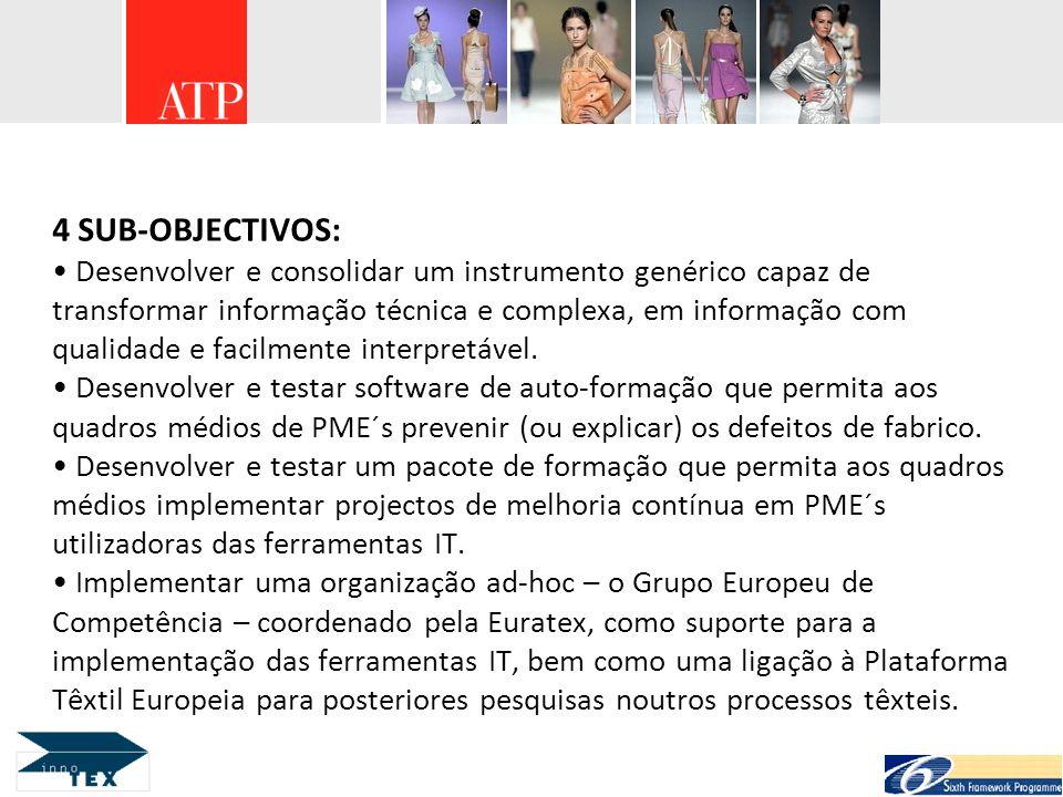 4 PROCESSOS TÊXTEIS: Extrusão de fibras sintéticas e fiação; Tinturaria Acabamentos Produção de tecidos técnicos (malhas) 3 ANOS: 1/9/2006 – 31/8/2009