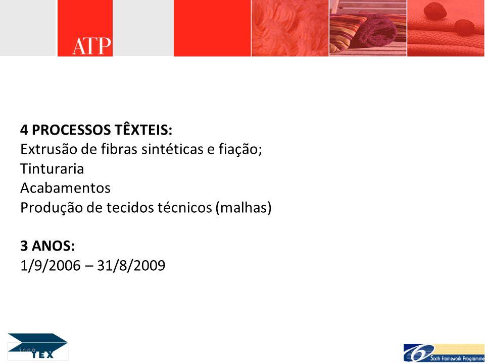 NOME PARTICIPANTETIPOPAÍS CENTEXBELRTDBE TECHNOFIRTDFR ENSC (Ecole Normale Supérieure de Cachan)RTDFR DATATEXRTDIT IIMW (Institute of Textile Materials Engineering)RTDPL TECMINHORTDPO INNOVATEXTRTDHU CENTROCOTRTDIT LEITATRTDSP