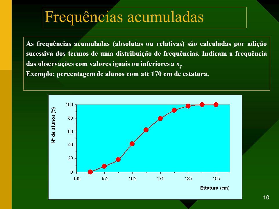 10 Frequências acumuladas As frequências acumuladas (absolutas ou relativas) são calculadas por adição sucessiva dos termos de uma distribuição de fre