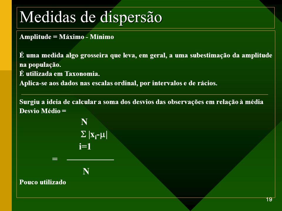 19 Medidas de dispersão Amplitude = Máximo - Mínimo É uma medida algo grosseira que leva, em geral, a uma subestimação da amplitude na população. É ut