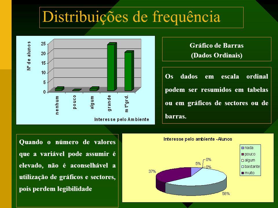 5 Distribuições de frequência Gráfico de Barras (Dados Ordinais) Os dados em escala ordinal podem ser resumidos em tabelas ou em gráficos de sectores