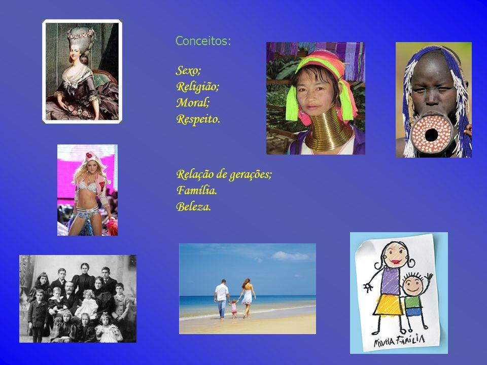 Relação de gerações; Família. Beleza. Conceitos: Sexo; Religião; Moral; Respeito.