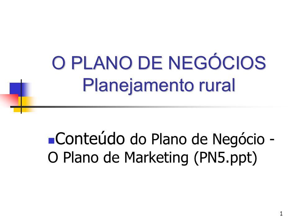 1 O PLANO DE NEGÓCIOS Planejamento rural Conteúdo do Plano de Negócio - O Plano de Marketing (PN5.ppt)