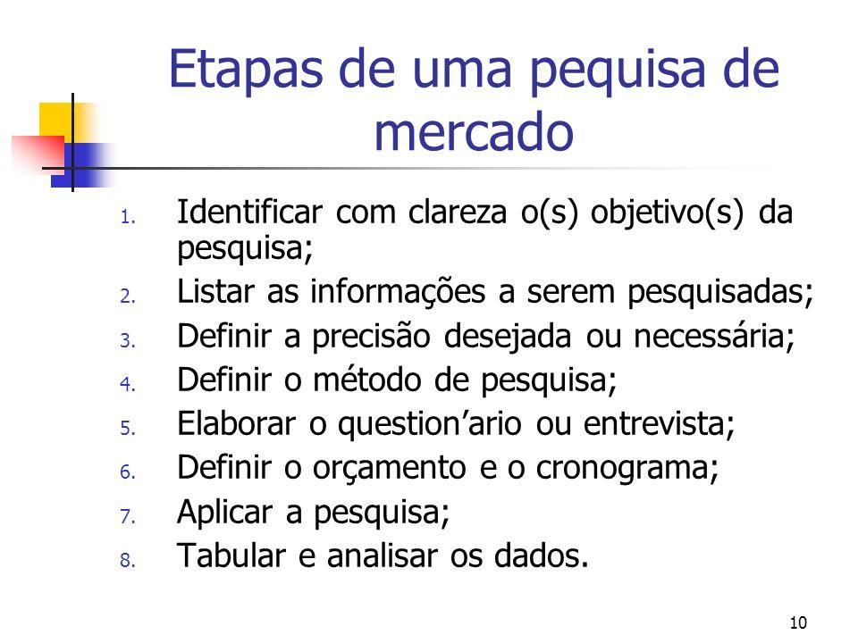 10 Etapas de uma pequisa de mercado 1. Identificar com clareza o(s) objetivo(s) da pesquisa; 2. Listar as informações a serem pesquisadas; 3. Definir